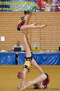 Sportakrobatik: Internationaler Acro-Cup