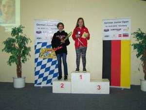 German Junior Open