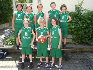 Heesseler SV - Basketball: HSV-Minis spielen beim internationalen Turnier in Göttingen ganz GROSS auf & belegen Platz 1!